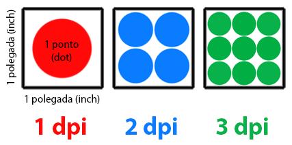 Pixel A Afinal o que significa resolução?