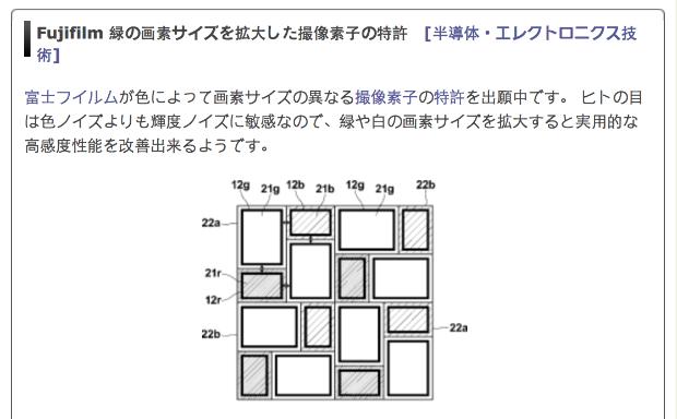 Nova patente de sensor da Fujifilm