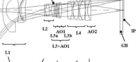 Canon patenteia objetiva com elemento líquido