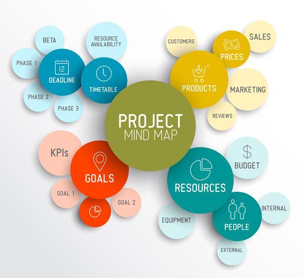 Projetos via shutterstock.com