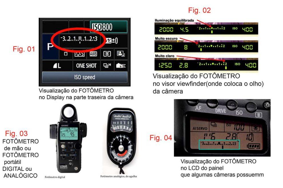 visualização do fotômetro na câmera